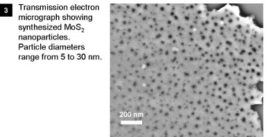 Transmission electron micrograph showing synthesized MoS2 nanoparticles. Partiel diameters range from 5 to 30 nm