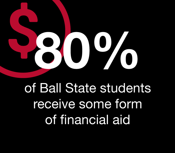 80% of Ball State students receive some form of financial aid