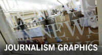 Journalism Graphics
